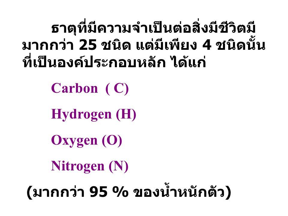 ธาตุที่มีความจำเป็นต่อสิ่งมีชีวิตมี มากกว่า 25 ชนิด แต่มีเพียง 4 ชนิดนั้น ที่เป็นองค์ประกอบหลัก ได้แก่ Carbon ( C) Hydrogen (H) Oxygen (O) Nitrogen (N) ( มากกว่า 95 % ของน้ำหนักตัว )