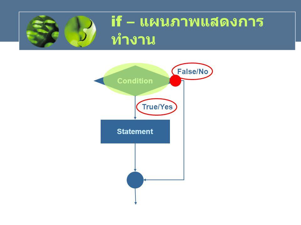 switch – ตัวอย่างการใช้ งาน #include char grade; void main() { printf( Enter your grade : ); scanf( %c ,&grade); switch(grade) { case 'a': printf( 80-100\n ); break; case 'b': printf( 70-79\n ); break; case 'c': printf( 60-69\n ); break; case 'd': printf( 50-59\n ); break; default: rintf( 0-49\n ); }