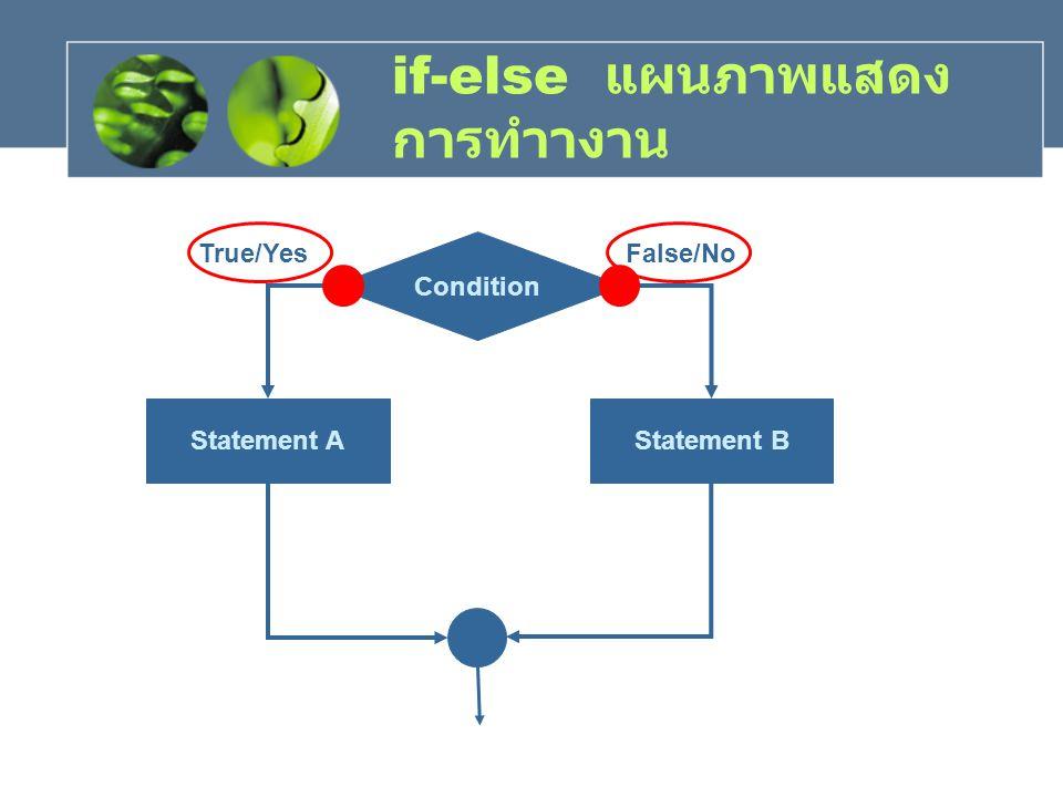 if-else แผนภาพแสดง การทำางาน Condition Statement A True/YesFalse/No Statement B