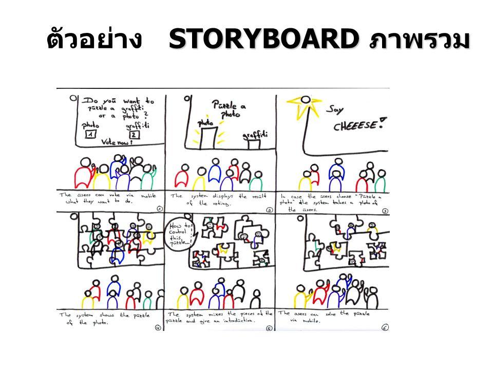 STORYBOARD ภาพรวม ตัวอย่าง STORYBOARD ภาพรวม