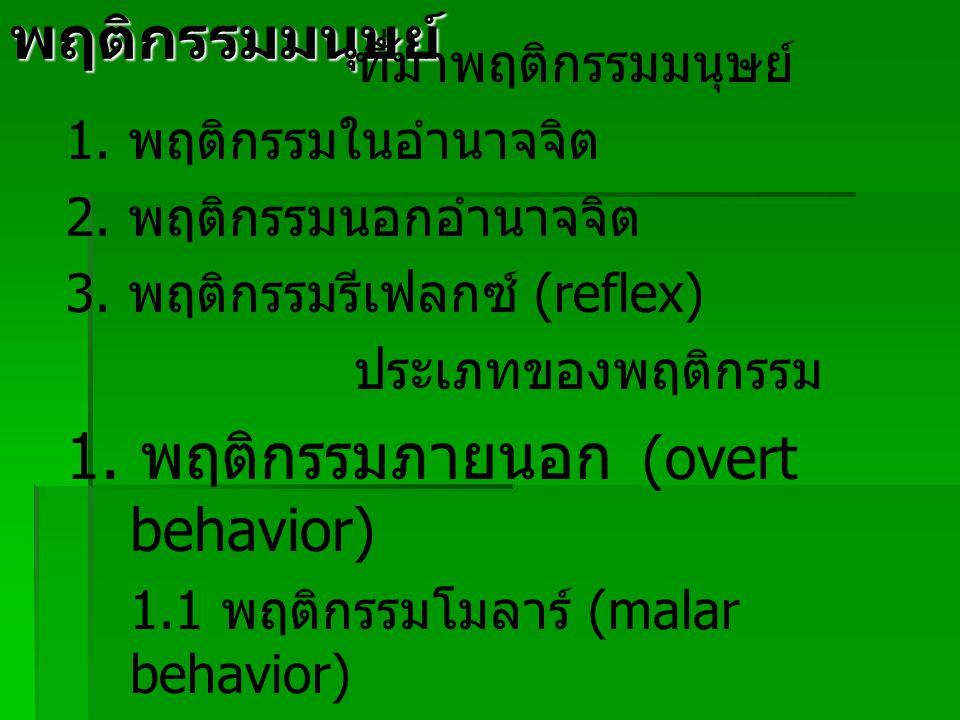 พฤติกรรมมนุษย์ ที่มาพฤติกรรมมนุษย์ 1. พฤติกรรมในอำนาจจิต 2. พฤติกรรมนอกอำนาจจิต 3. พฤติกรรมรีเฟลกซ์ (reflex) ประเภทของพฤติกรรม 1. พฤติกรรมภายนอก (over