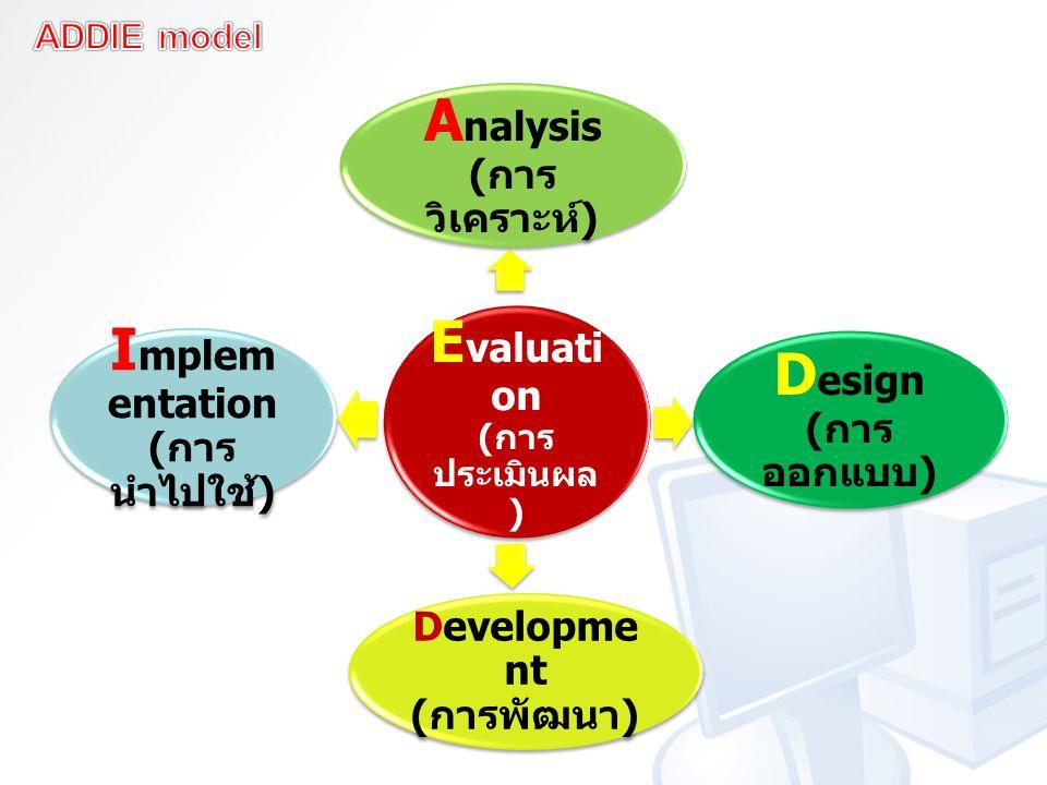 E valuati on ( การ ประเมินผล ) A nalysis ( การ วิเคราะห์ ) D esign ( การ ออกแบบ ) Developme nt ( การพัฒนา ) I mplem entation ( การ นำไปใช้ )