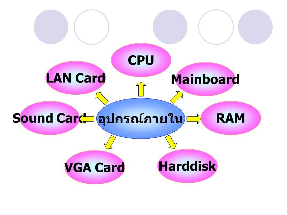 Optical Drive มีหลายชนิดซึ่งแต่ละชนิดก็มี ความสามารถแตกต่างกันไป ดังตารางที่แสดง CDDVD อ่านเขียนอ่านเขียน CD-ROMYNNN CD-RWYYNN DVD-ROMYNYN Combo DriveYYYN DVD-RWYYYY