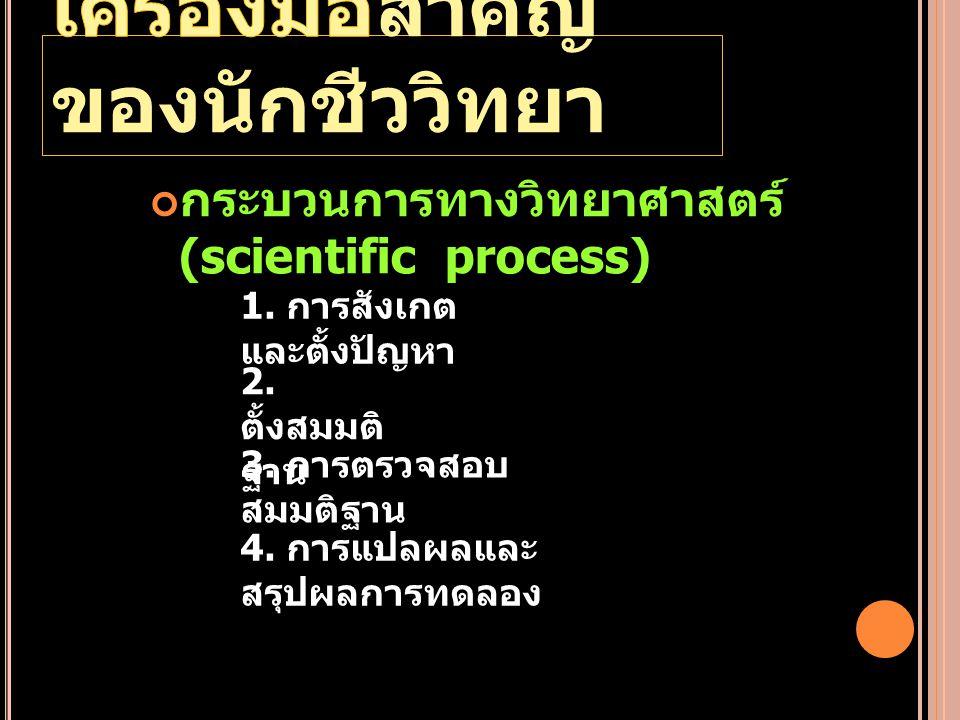 กระบวนการทางวิทยาศาสตร์ (scientific process) 1. การสังเกต และตั้งปัญหา 2. ตั้งสมมติ ฐาน 3. การตรวจสอบ สมมติฐาน 4. การแปลผลและ สรุปผลการทดลอง