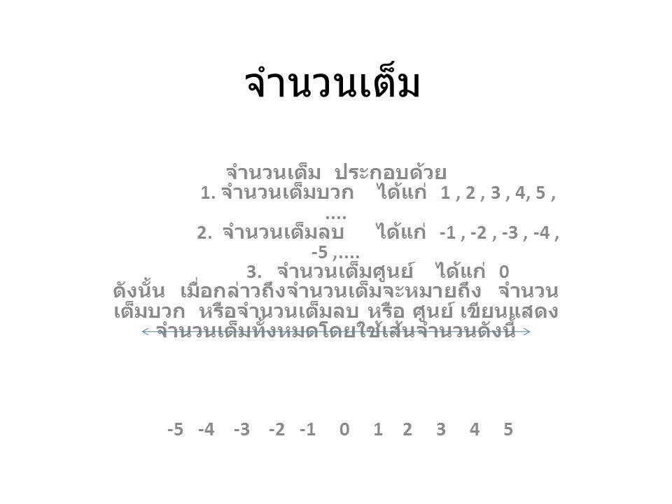จำนวนเต็ม จำนวนเต็ม ประกอบด้วย 1. จำนวนเต็มบวก ได้แก่ 1, 2, 3, 4, 5,.... 2. จำนวนเต็มลบ ได้แก่ -1, -2, -3, -4, -5,.... 3. จำนวนเต็มศูนย์ ได้แก่ 0 ดังน