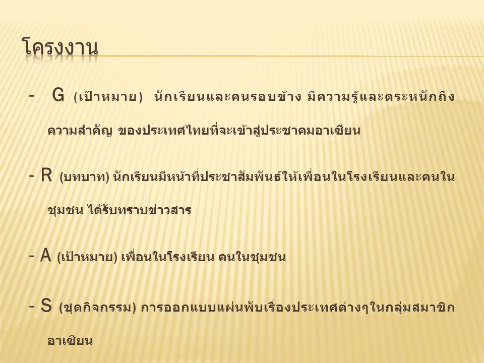 - G ( เป้าหมาย ) นักเรียนและคนรอบข้าง มีความรู้และตระหนักถึง ความสำคัญ ของประเทศไทยที่จะเข้าสู่ประชาคมอาเซียน - R ( บทบาท ) นักเรียนมีหน้าที่ประชาสัมพ