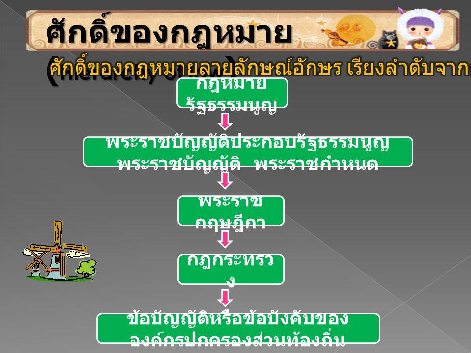 ศักดิ์ของกฎหมาย ( Hierarchy of law ) กฎหมาย รัฐธรรมนูญ พระราชบัญญัติประกอบรัฐธรรมนูญ พระราชบัญญัติ พระราชกำหนด พระราช กฤษฎีกา กฎกระทรว ง ข้อบัญญัติหรื