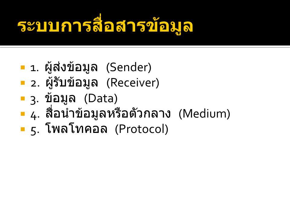 1. ผู้ส่งข้อมูล (Sender)  2. ผู้รับข้อมูล (Receiver)  3. ข้อมูล (Data)  4. สื่อนำข้อมูลหรือตัวกลาง (Medium)  5. โพลโทคอล (Protocol)