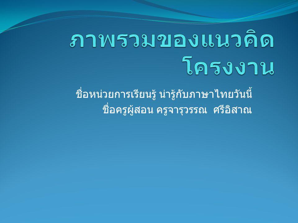 ชื่อหน่วยการเรียนรู้ น่ารู้กับภาษาไทยวันนี้ ชื่อครูผู้สอน ครูจารุวรรณ ศรีอิสาณ