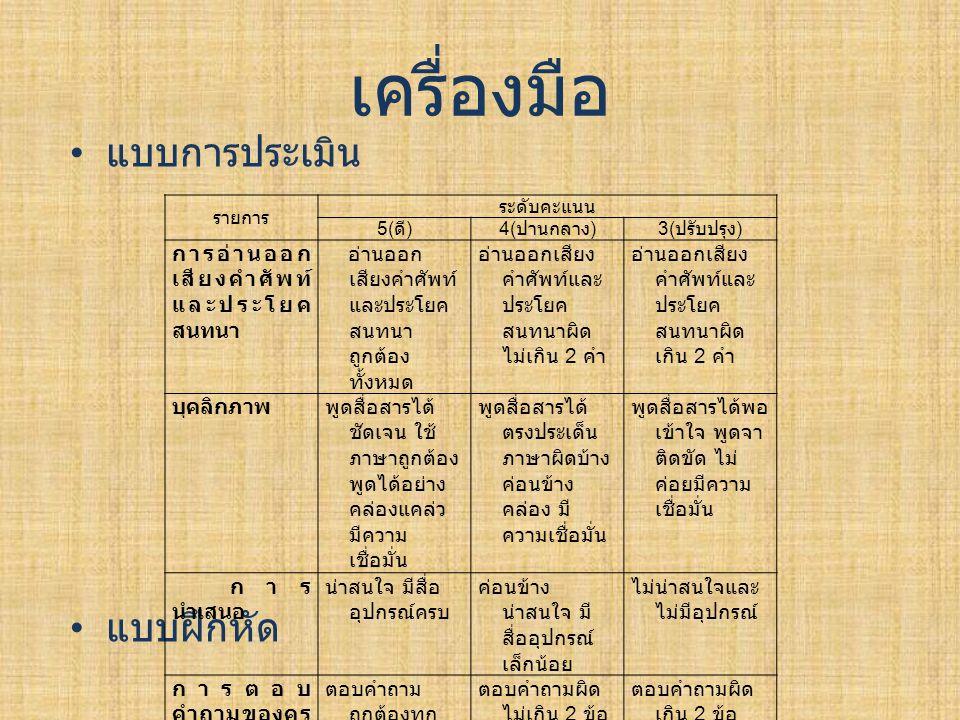 เครื่องมือ แบบการประเมิน แบบฝึกหัด รายการ ระดับคะแนน 5( ดี )4( ปานกลาง )3( ปรับปรุง ) การอ่านออก เสียงคำศัพท์ และประโยค สนทนา อ่านออก เสียงคำศัพท์ และ