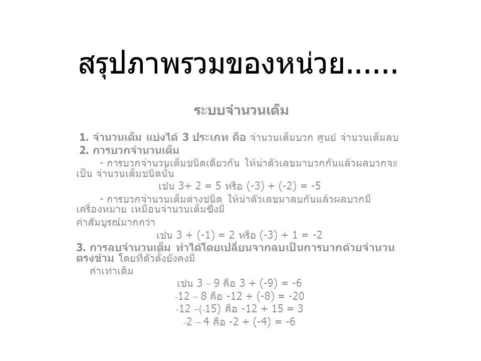 สรุปภาพรวมของหน่วย...... ระบบจำนวนเต็ม 1. จำนวนเต็ม แบ่งได้ 3 ประเภท คือ จำนวนเต็มบวก ศูนย์ จำนวนเต็มลบ 2. การบวกจำนวนเต็ม - การบวกจำนวนเต็มชนิดเดียวก