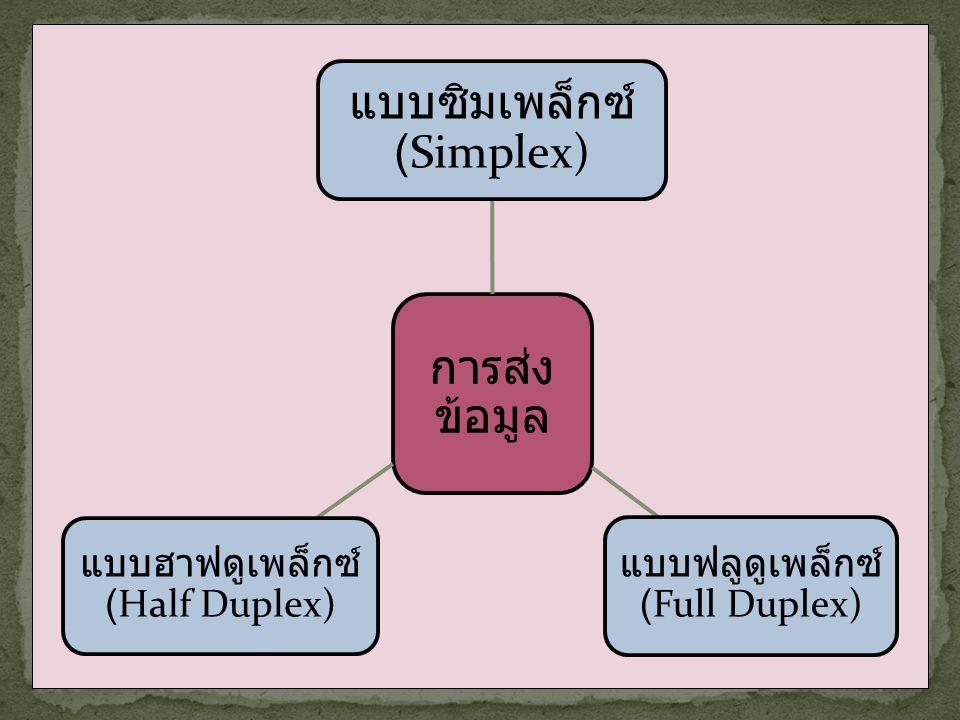 การส่ง ข้อมูล แบบซิมเพล็กซ์ (Simplex) แบบฟลูดูเพล็กซ์ (Full Duplex) แบบฮาฟดูเพล็กซ์ (Half Duplex)
