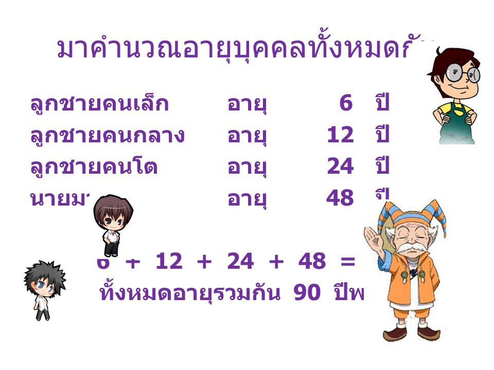 มาคำนวณอายุบุคคลทั้งหมดกัน ลูกชายคนเล็ก อายุ 6 ปี ลูกชายคนกลาง อายุ 12 ปี ลูกชายคนโต อายุ 24 ปี นายมา อายุ 48 ปี 6+ 12 + 24 + 48 = 90 ทั้งหมดอายุรวมกั
