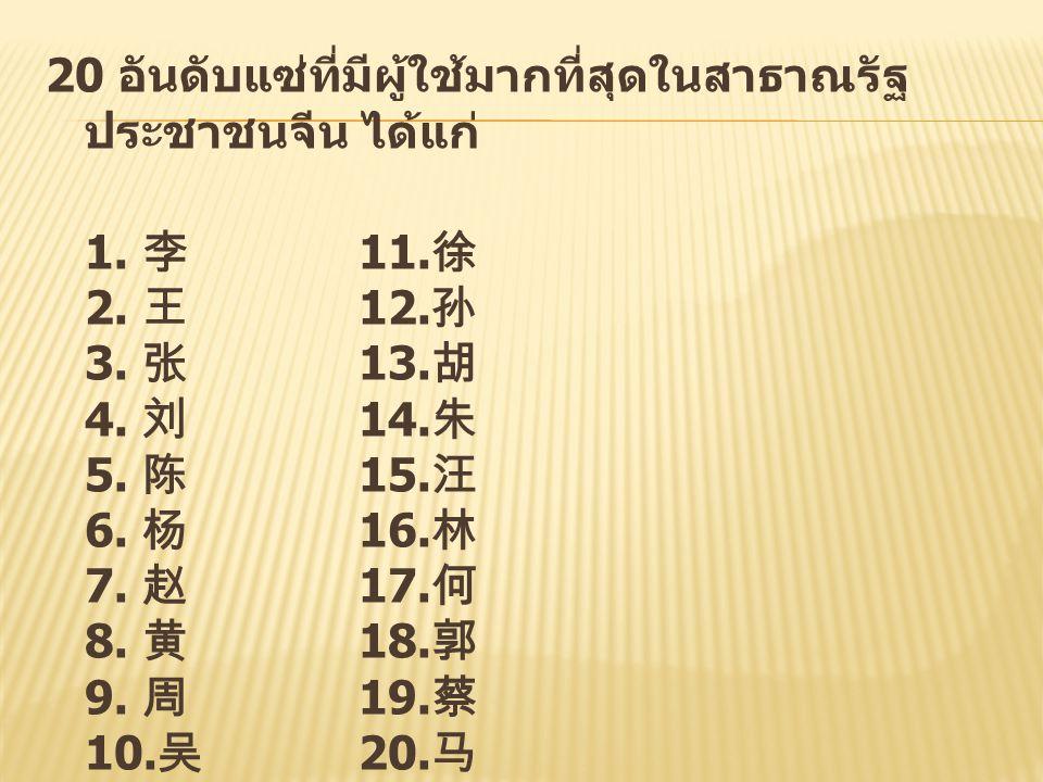 20 อันดับแซ่ที่มีผู้ใช้มากที่สุดในสาธาณรัฐ ประชาชนจีน ได้แก่ 1. 李 11. 徐 2. 王 12. 孙 3. 张 13. 胡 4. 刘 14. 朱 5. 陈 15. 汪 6. 杨 16. 林 7. 赵 17. 何 8. 黄 18. 郭 9
