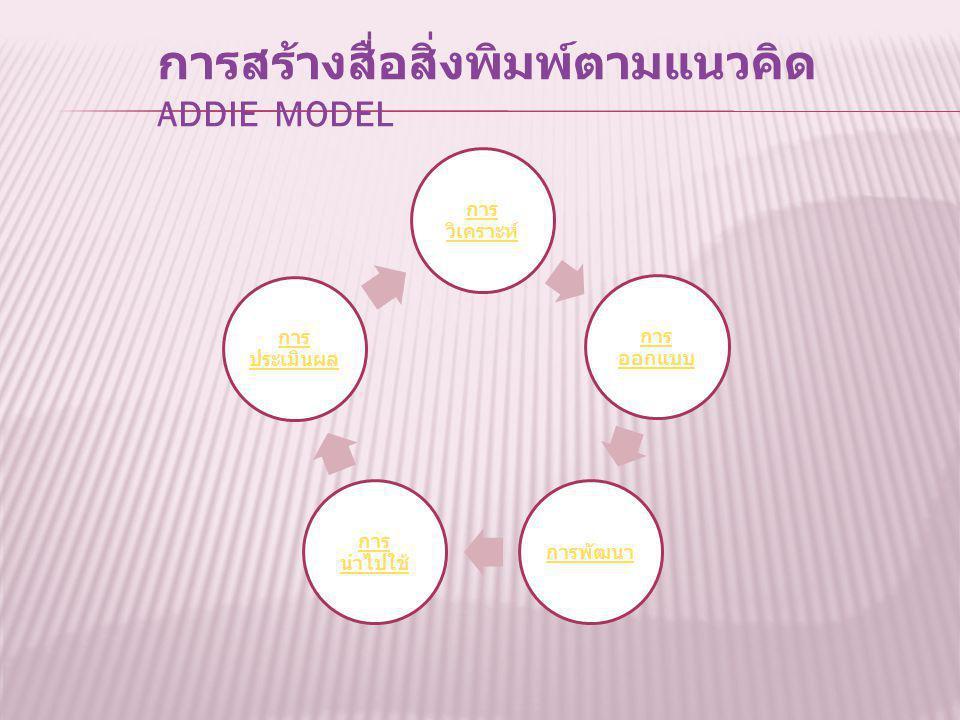 การ วิเคราะห์ การ ออกแบบ การพัฒนา การ นำไปใช้ การ ประเมินผล การสร้างสื่อสิ่งพิมพ์ตามแนวคิด ADDIE MODEL