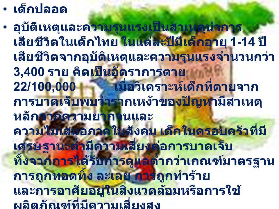 เด็กปลอด อุบัติเหตุและความรุนแรงเป็นสาเหตุนำการ เสียชีวิตในเด็กไทย ในแต่ละปีมีเด็กอายุ 1-14 ปี เสียชีวิตจากอุบัติเหตุและความรุนแรงจำนวนกว่า 3,400 ราย