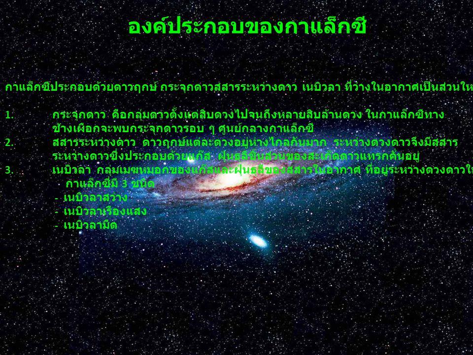 องค์ประกอบของกาแล็กซี กาแล็กซีประกอบด้วยดาวฤกษ์ กระจุกดาวสสารระหว่างดาว เนบิวลา ที่ว่างในอากาศเป็นส่วนใหญ่ 1. กระจุกดาว คือกลุ่มดาวตั้งแต่สิบดวงไปจนถึ