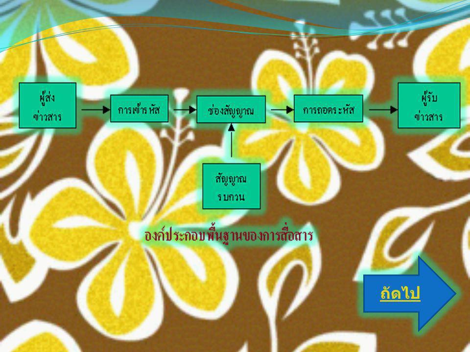 การใช้อุปกรณ์ร่วมกัน (Sharing of peripheral devices) เครือข่ายคอมพิวเตอร์ทำให้ผู้ใช้ สามารถใช้อุปกรณ์ รอบข้างที่ต่อ พ่วงกับระบบคอมพิวเตอร์ ร่วมกัน ได้อย่างมีประสิทธิภาพ เช่น เครื่องพิมพ์ ดิสก์ไดร์ฟ ซีดีรอม สแกนเนอร์ โมเด็ม เป็นต้น ทำให้ ประหยัดค่าใช้จ่าย ไม่ต้องซื้อ อุปกรณ์ที่มีราคาแพง เชื่อมต่อพ่วง ให้กับคอมพิวเตอร์ทุกเครื่อง ถัดไป