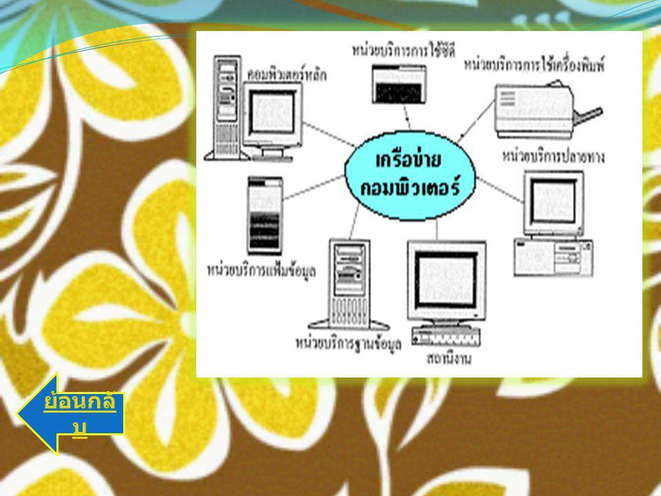 อุปกรณ์ สื่อสารใน ระบบ เครือข่าย 1.โมเด็ม Modem 3.