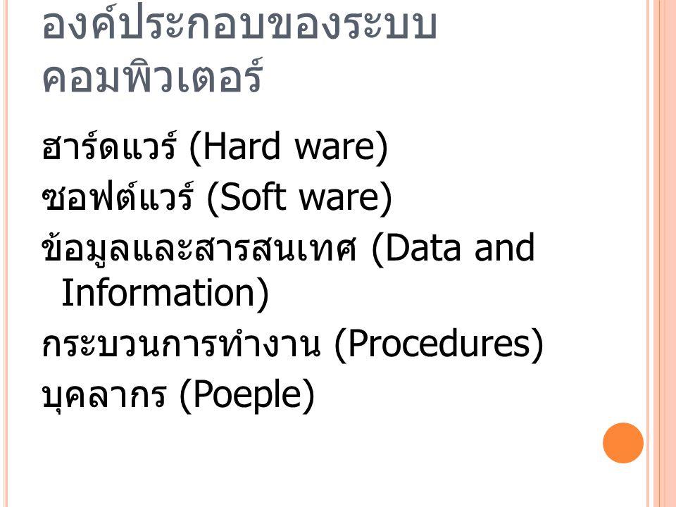 องค์ประกอบของระบบ คอมพิวเตอร์ ฮาร์ดแวร์ (Hard ware) ซอฟต์แวร์ (Soft ware) ข้อมูลและสารสนเทศ (Data and Information) กระบวนการทำงาน (Procedures) บุคลากร