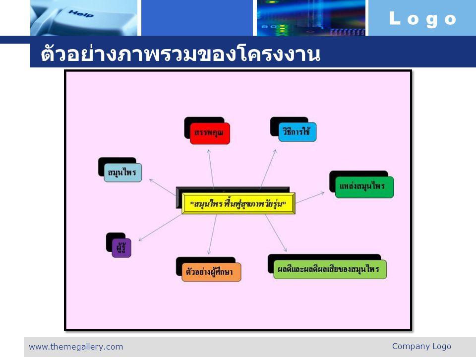 L o g o ตัวอย่างภาพรวมของโครงงาน Company Logo www.themegallery.com