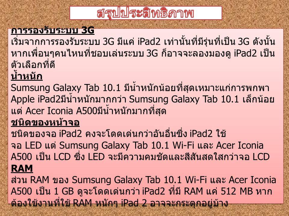 การรองรับระบบ 3G เริ่มจากการรองรับระบบ 3G มีแค่ iPad2 เท่านั้นที่มีรุ่นที่เป็น 3G ดังนั้น หากเพื่อนๆคนไหนที่ชอบเล่นระบบ 3G ก็อาจจะลองมองดู iPad2 เป็น ตัวเลือกที่ดี น้ำหนัก Sumsung Galaxy Tab 10.1 มีน้ำหนักน้อยที่สุดเหมาะแก่การพกพา Apple iPad2 มีน้ำหนักมากกว่า Sumsung Galaxy Tab 10.1 เล็กน้อย แต่ Acer Iconia A500 มีน้ำหนักมากที่สุด ชนิดของหน้าจอ ชนิดของจอ iPad2 คงจะโดดเด่นกว่าอันอื่นซึ่ง iPad2 ใช้ จอ LED แต่ Sumsung Galaxy Tab 10.1 Wi-Fi และ Acer Iconia A500 เป็น LCD ซึ่ง LED จะมีความคมชัดและสีสันสดใสกว่าจอ LCD RAM ส่วน RAM ของ Sumsung Galaxy Tab 10.1 Wi-Fi และ Acer Iconia A500 เป็น 1 GB ดูจะโดดเด่นกว่า iPad2 ที่มี RAM แค่ 512 MB หาก ต้องใช้งานที่ใช้ RAM หนักๆ iPad 2 อาจจะกระตุกอยู่บ้าง การรองรับระบบ 3G เริ่มจากการรองรับระบบ 3G มีแค่ iPad2 เท่านั้นที่มีรุ่นที่เป็น 3G ดังนั้น หากเพื่อนๆคนไหนที่ชอบเล่นระบบ 3G ก็อาจจะลองมองดู iPad2 เป็น ตัวเลือกที่ดี น้ำหนัก Sumsung Galaxy Tab 10.1 มีน้ำหนักน้อยที่สุดเหมาะแก่การพกพา Apple iPad2 มีน้ำหนักมากกว่า Sumsung Galaxy Tab 10.1 เล็กน้อย แต่ Acer Iconia A500 มีน้ำหนักมากที่สุด ชนิดของหน้าจอ ชนิดของจอ iPad2 คงจะโดดเด่นกว่าอันอื่นซึ่ง iPad2 ใช้ จอ LED แต่ Sumsung Galaxy Tab 10.1 Wi-Fi และ Acer Iconia A500 เป็น LCD ซึ่ง LED จะมีความคมชัดและสีสันสดใสกว่าจอ LCD RAM ส่วน RAM ของ Sumsung Galaxy Tab 10.1 Wi-Fi และ Acer Iconia A500 เป็น 1 GB ดูจะโดดเด่นกว่า iPad2 ที่มี RAM แค่ 512 MB หาก ต้องใช้งานที่ใช้ RAM หนักๆ iPad 2 อาจจะกระตุกอยู่บ้าง