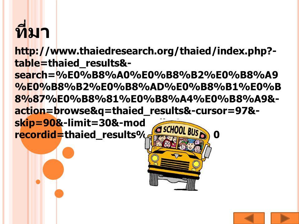ที่มา http://www.thaiedresearch.org/thaied/index.php?- table=thaied_results&- search=%E0%B8%A0%E0%B8%B2%E0%B8%A9 %E0%B8%B2%E0%B8%AD%E0%B8%B1%E0%B 8%87%E0%B8%81%E0%B8%A4%E0%B8%A9&- action=browse&q=thaied_results&-cursor=97&- skip=90&-limit=30&-mode=list&- recordid=thaied_results%3Fid%3D6850
