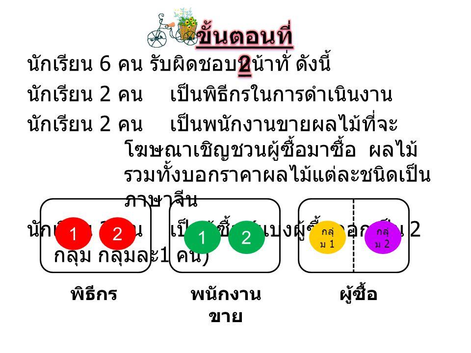 พิธีกรจัดเกมส์ 水果 SHOW โดยให้คนซื้อ แต่ละกลุ่มหาเพื่อนในห้องร่วมทีมอีก 2 คน ( เพื่อนในห้อง ) แล้วให้แต่ละทีมซื้อผลไม้ตาม รายการที่กำหนด แล้วบอกราคาผลไม้ทั้งหมด เป็นภาษาจีน ทีมใดซื้อผลไม้ได้ตามที่กำหนด และบอกราคาทั้งหมดได้ถูกต้องทีมนั้นเป็นฝ่าย ชนะ 12 พิธีกร ผู้ซื้อ 1 เพื่อน ใน ห้อง กลุ่ม 1 ผู้ซื้อ 2 เพื่อน ใน ห้อง กลุ่ม 2