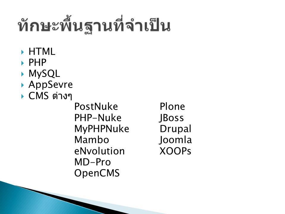  HTML  PHP  MySQL  AppSevre  CMS ต่างๆ PostNuke Plone PHP-NukeJBoss MyPHPNukeDrupal MamboJoomla eNvolutionXOOPs MD-Pro OpenCMS