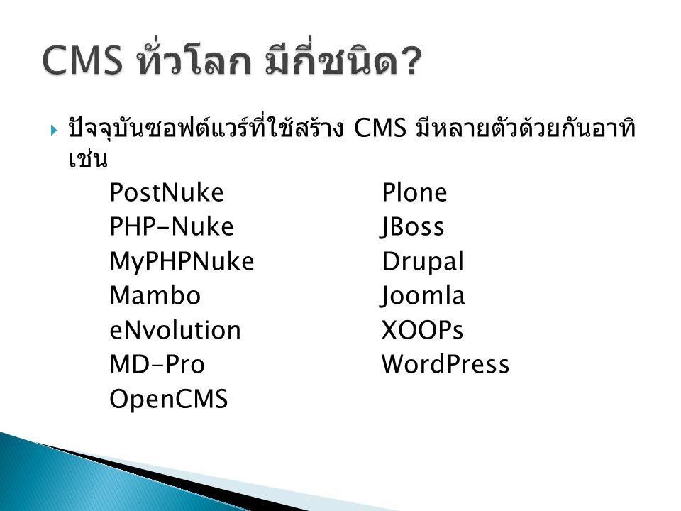  ปัจจุบันซอฟต์แวร์ที่ใช้สร้าง CMS มีหลายตัวด้วยกันอาทิ เช่น PostNuke Plone PHP-NukeJBoss MyPHPNukeDrupal MamboJoomla eNvolutionXOOPs MD-ProWordPress