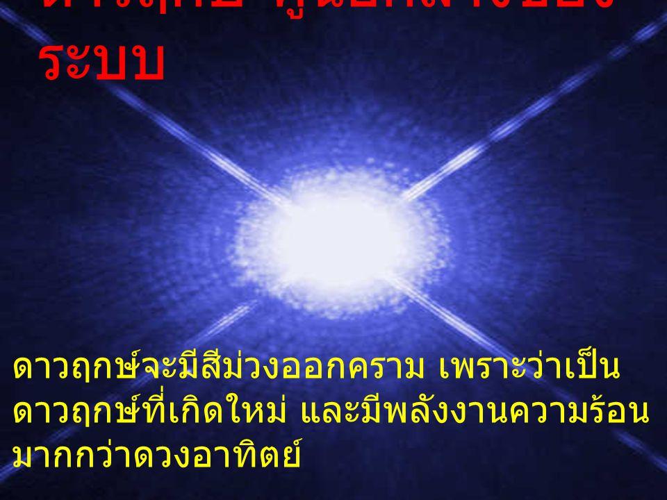 ดาวบริวารต่าง ๆ ใน Lighter system……