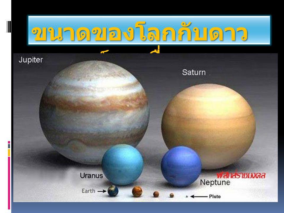 ขนาดของโลกกับดาว เคราะห์ดวงอื่น