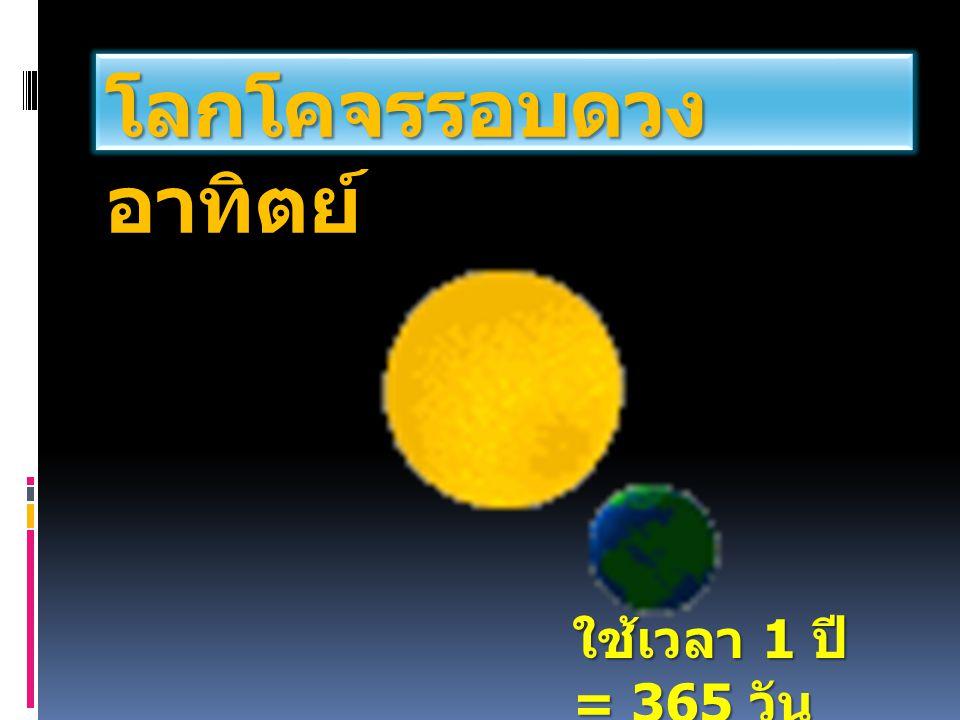 โลกโคจรรอบดวง อาทิตย์ ใช้เวลา 1 ปี = 365 วัน