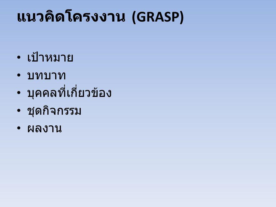 แนวคิดโครงงาน (GRASP) เป้าหมาย บทบาท บุคคลที่เกี่ยวข้อง ชุดกิจกรรม ผลงาน