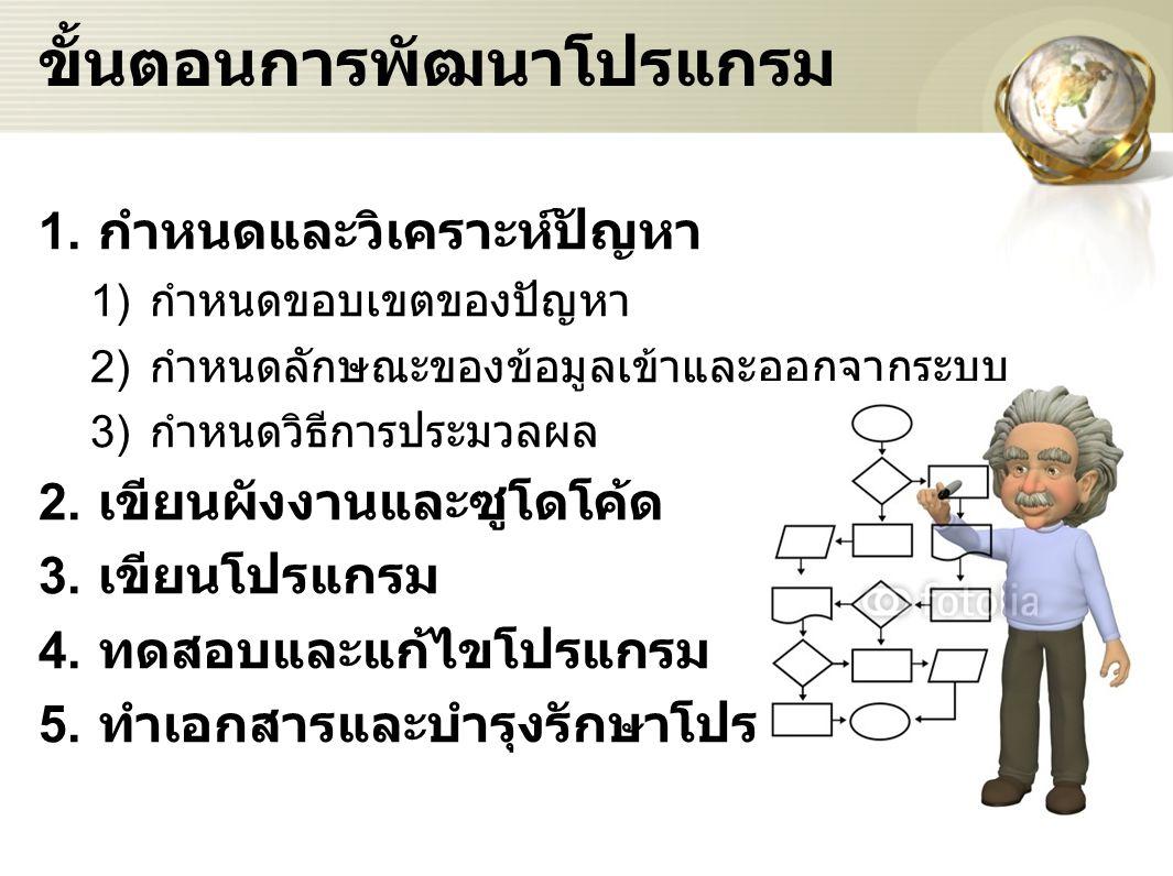 ขั้นตอนการพัฒนาโปรแกรม 1. กำหนดและวิเคราะห์ปัญหา 1) กำหนดขอบเขตของปัญหา 2) กำหนดลักษณะของข้อมูลเข้าและออกจากระบบ 3) กำหนดวิธีการประมวลผล 2. เขียนผังงา