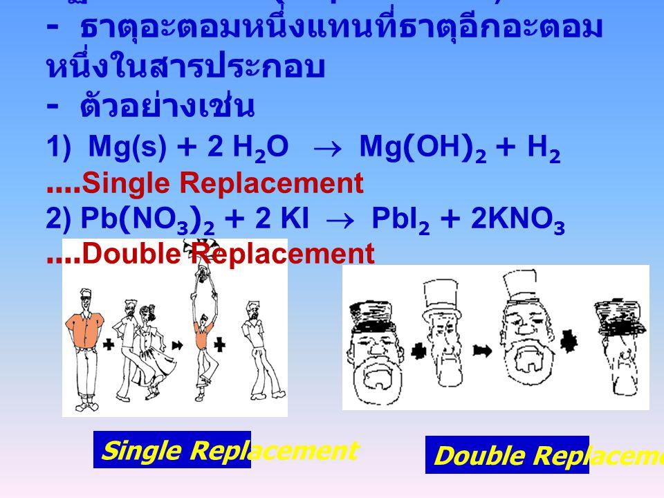 3. ปฏิกิริยาแทนที่ (Replacement) : - ธาตุอะตอมหนึ่งแทนที่ธาตุอีกอะตอม หนึ่งในสารประกอบ - ตัวอย่างเช่น 1) Mg(s) + 2 H 2 O  Mg(OH) 2 + H 2....Single Re