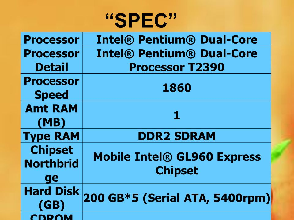 ProcessorIntel® Pentium® Dual-Core Processor Detail Intel® Pentium® Dual-Core Processor T2390 Processor Speed 1860 Amt RAM (MB) 1 Type RAMDDR2 SDRAM Chipset Northbrid ge Mobile Intel® GL960 Express Chipset Hard Disk (GB) 200 GB*5 (Serial ATA, 5400rpm) CDROM Type DVD±RW/±R DL/RAM Graphic Chip Intel Graphic Chip Detail Mobile Intel® Graphics Media Accelerator X3100 LCD Techology 14.1 wide TFT Colour display (Clear Bright LCD Lite) SPEC