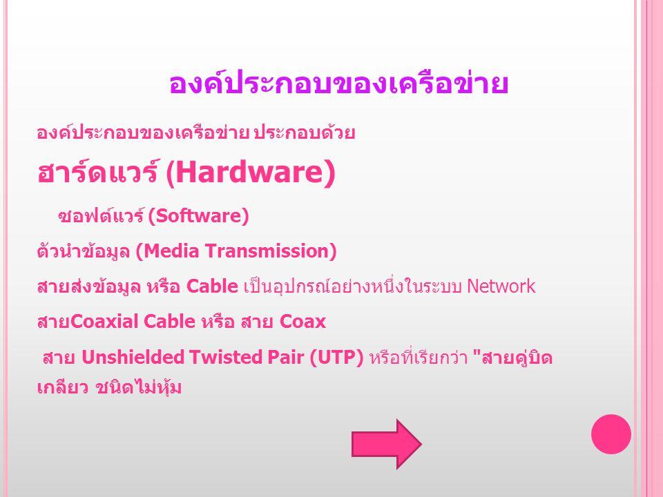 องค์ประกอบของเครือข่าย องค์ประกอบของเครือข่าย ประกอบด้วย ฮาร์ดแวร์ (Hardware) ซอฟต์แวร์ ( Software) ตัวนำข้อมูล ( Media Transmission) สายส่งข้อมูล หรื