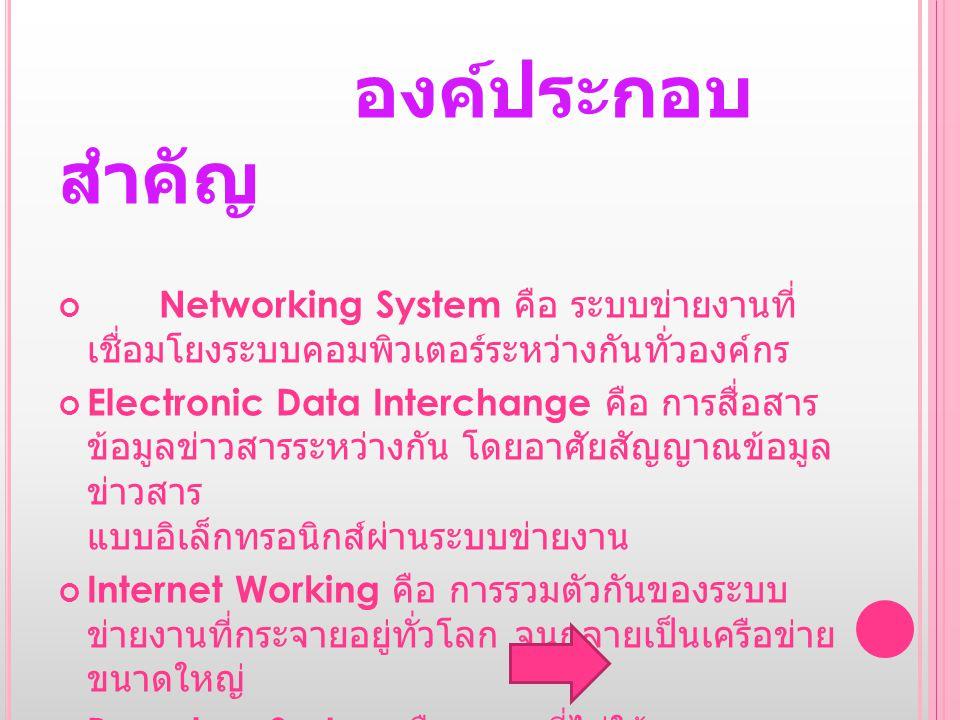 องค์ประกอบ สำคัญ Networking System คือ ระบบข่ายงานที่ เชื่อมโยงระบบคอมพิวเตอร์ระหว่างกันทั่วองค์กร Electronic Data Interchange คือ การสื่อสาร ข้อมูลข่