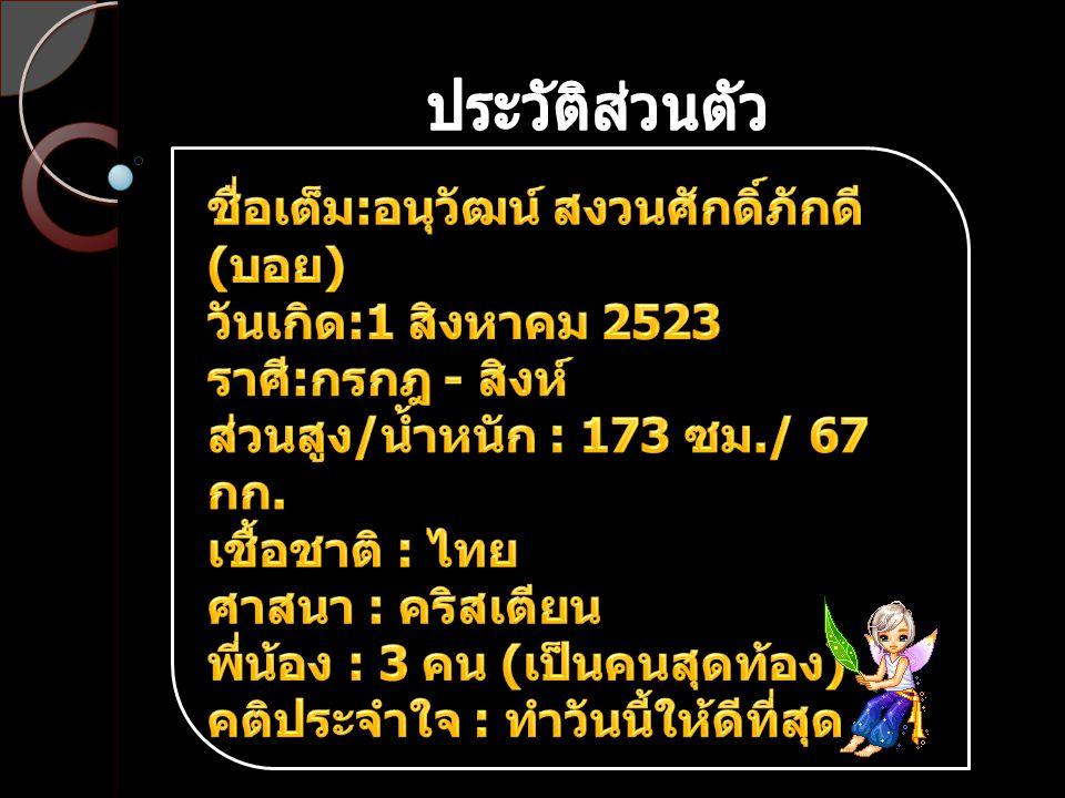 รางวัลที่ได้รับ 2552 รางวัล ชัยดีเด่น 2008 สาขา เพลงไทยสากลยอดนิยม เพลง ใจฉัน เป็นของเธอ  2552 รางวัล ชัยดีเด่น 2008 สาขา เพลงไทยสากลยอดนิยม เพลง ใจฉัน เป็นของเธอ ชัยดีเด่น 2008 เพลงไทยสากลยอดนิยม ชัยดีเด่น 2008 เพลงไทยสากลยอดนิยม  2552 รางวัล SIAM DARA STARS PARTY 2009 สาขา นักร้องไทย - สากล ชายยอดนิยม SIAM DARA STARS PARTY 2009SIAM DARA STARS PARTY 2009  2552 รางวัล Channel V Thailand Music Video Awards 2009 สาขา มิว สิกวิดีโอไทยยอดนิยม เพลง ใจฉันเป็น ของเธอ กำกับโดย บุญณ์ญาณ์ อริยศ รีวัฒนา Channel V Thailand Music Video Awards 2009 มิว สิกวิดีโอไทยยอดนิยม บุญณ์ญาณ์ อริยศ รีวัฒนาChannel V Thailand Music Video Awards 2009 มิว สิกวิดีโอไทยยอดนิยม บุญณ์ญาณ์ อริยศ รีวัฒนา  2552 รางวัล Channel V Thailand Music Video Awards 2009 สาขา ศิลปินไทยชายยอดนิยม Channel V Thailand Music Video Awards 2009 ศิลปินไทยชายยอดนิยมChannel V Thailand Music Video Awards 2009 ศิลปินไทยชายยอดนิยม
