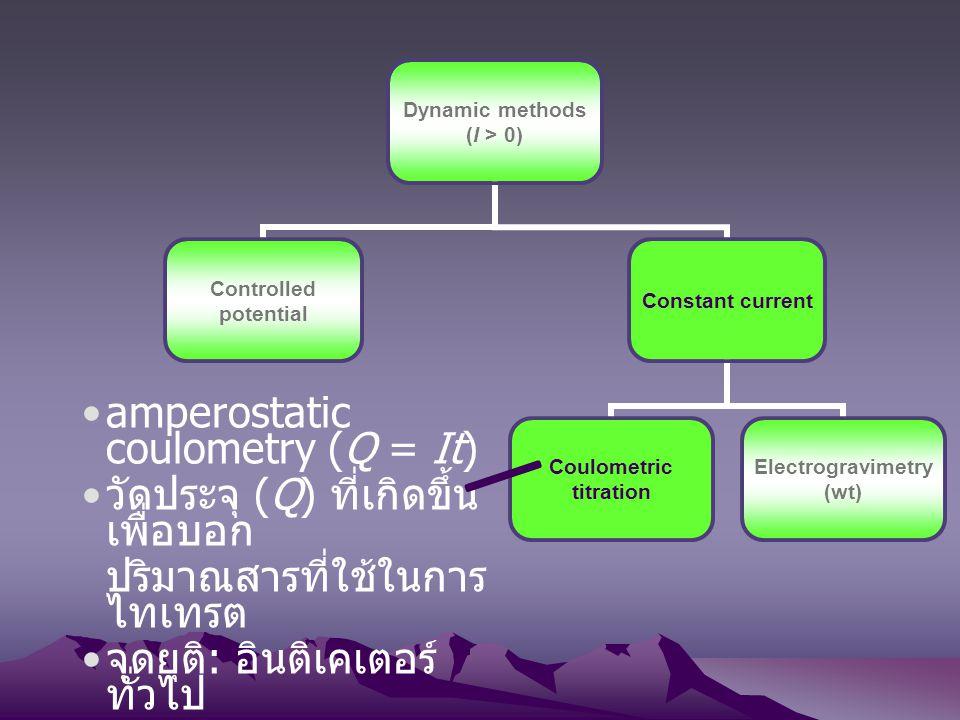 amperostatic coulometry (Q = It) วัดประจุ (Q) ที่เกิดขึ้น เพื่อบอก ปริมาณสารที่ใช้ในการ ไทเทรต จุดยุติ : อินติเคเตอร์ ทั่วไป