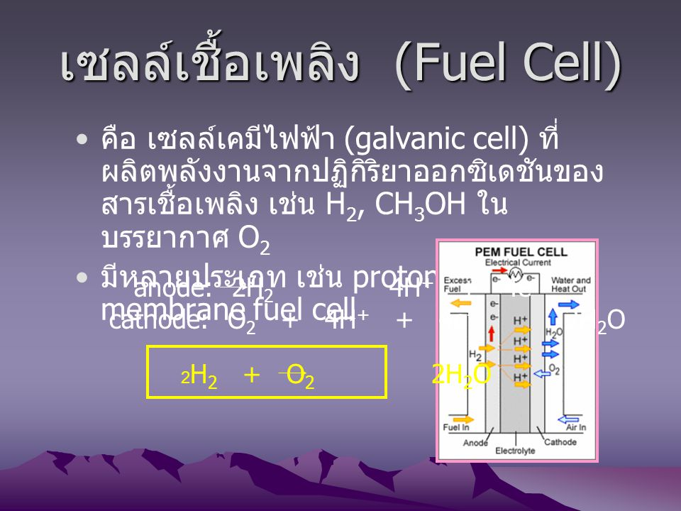 เซลล์เชื้อเพลิง (Fuel Cell) คือ เซลล์เคมีไฟฟ้า (galvanic cell) ที่ ผลิตพลังงานจากปฏิกิริยาออกซิเดชันของ สารเชื้อเพลิง เช่น H 2, CH 3 OH ใน บรรยากาศ O
