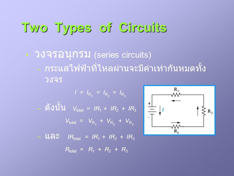 Two Types of Circuits Two Types of Circuits วงจรอนุกรม (series circuits) – กระแสไฟฟ้าที่ไหลผ่านจะมีค่าเท่ากันหมดทั้ง วงจร I = I R 1 = I R 2 = I R 3 –