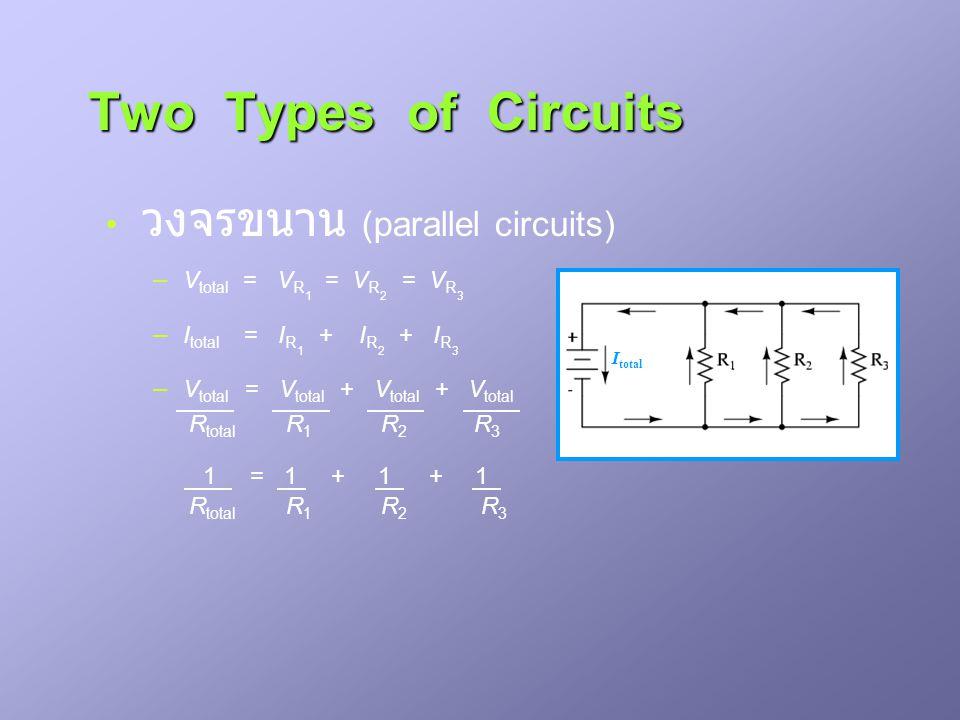 วงจรขนาน (parallel circuits) – V total = V R 1 = V R 2 = V R 3 – I total = I R 1 + I R 2 + I R 3 – V total = V total + V total + V total 1 = 1 + 1 + 1