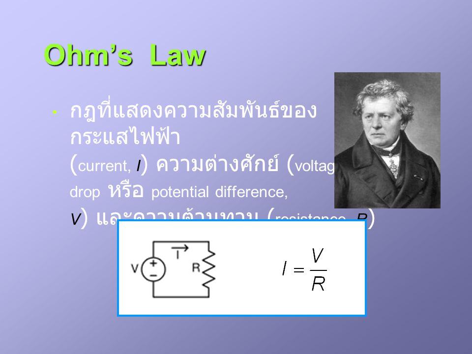 Ohm's Law Ohm's Law กฎที่แสดงความสัมพันธ์ของ กระแสไฟฟ้า ( current, I ) ความต่างศักย์ ( voltage drop หรือ potential difference, V ) และความต้านทาน ( re