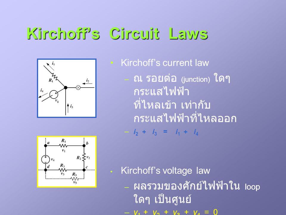 Kirchoff's Circuit Laws Kirchoff's Circuit Laws Kirchoff's current law – ณ รอยต่อ (junction) ใดๆ กระแสไฟฟ้า ที่ไหลเข้า เท่ากับ กระแสไฟฟ้าที่ไหลออก – i