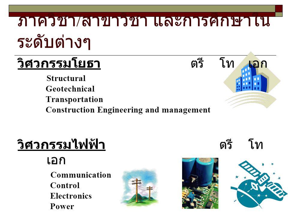 ภาควิชา / สาขาวิชา และการศึกษาใน ระดับต่างๆ วิศวกรรมโยธาตรี โทเอก Structural Geotechnical Transportation Construction Engineering and management วิศวก