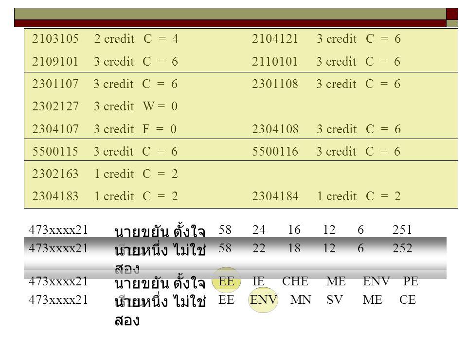 2103105 2 credit C = 42104121 3 credit C = 6 2109101 3 credit C = 62110101 3 credit C = 6 2301107 3 credit C = 62301108 3 credit C = 6 2302127 3 credi