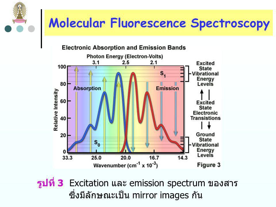 Molecular Fluorescence Spectroscopy molecular fluorescence bands ส่วนใหญ่ประกอบด้วย lines ที่มีความยาวคลื่นมากกว่าความยาวคลื่นของรังสีที่ถูกดูดกลืน เพื่อให้เกิด excitation เรียกการเลื่อนที่ของความยาวคลื่นนี้ว่า Stokes shift เนื่องจากผลต่างของพลังงานระหว่าง vibrational states ทั้งใน ground และ excited states มีค่าใกล้เคียงกัน absorption spectrum หรือ excitation spectrum และ fluorescence spectrum ของสารประกอบจึงอาจมีลักษณะเป็น mirror images ของกันและกัน (ดังรูปที่ 3) และซ้อนกันที่ความยาวคลื่นที่ สอดคล้องกับการเปลี่ยนระดับพลังงานระหว่าง vibrational level 0 ของ E 1 กับ vibrational level 0 ของ E 0