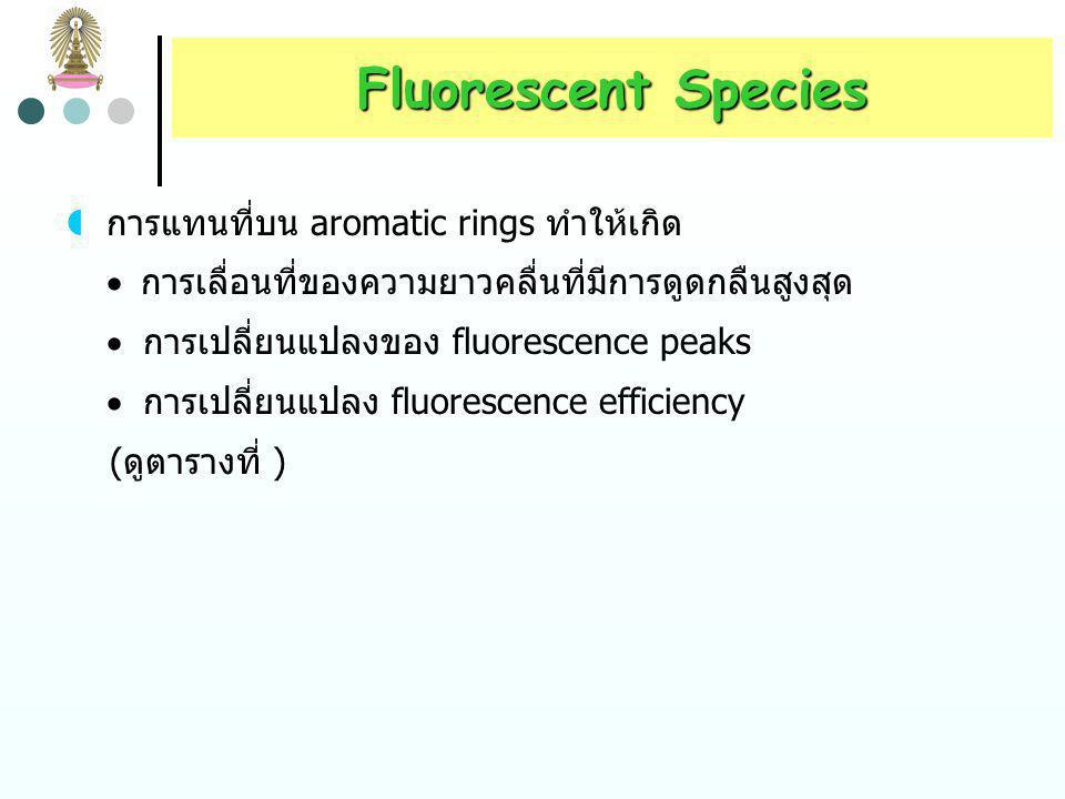 Fluorescent Species  heterocyclic compounds อย่างง่าย ไม่ให้ฟลูออเรสเซนซ์ เช่น pyridine furan thiophene pyrrole แต่ fused-ring structures ที่มี rings เหล่านี้ ให้ฟลูออเรสเซนซ์ quinoline isoquinoline indole N O S HNHN HNHN N N